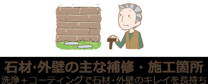 石材・外壁の主な補修・施工箇所 洗浄+コーティングで石材・外壁のキレイを長持ち